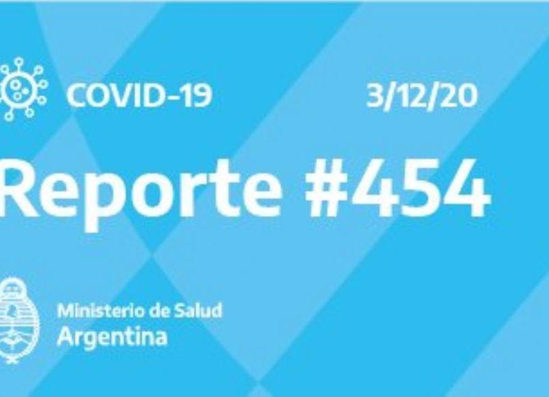 Chaco con cifras altas por COVID-19. Este jueves llegó a 20.128 infectados desde que inició la pandemia.